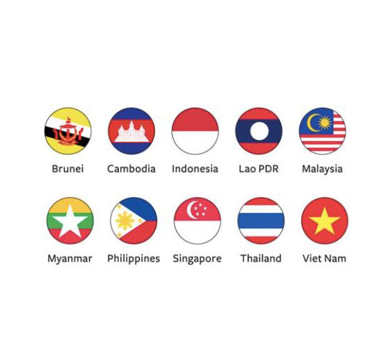 ASEAN MEDICAL DEVICE DIRECTIVE – Where is it now?
